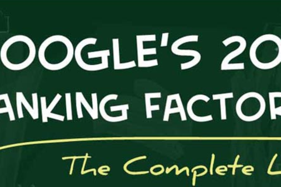 Google's 200 Website Ranking Factors