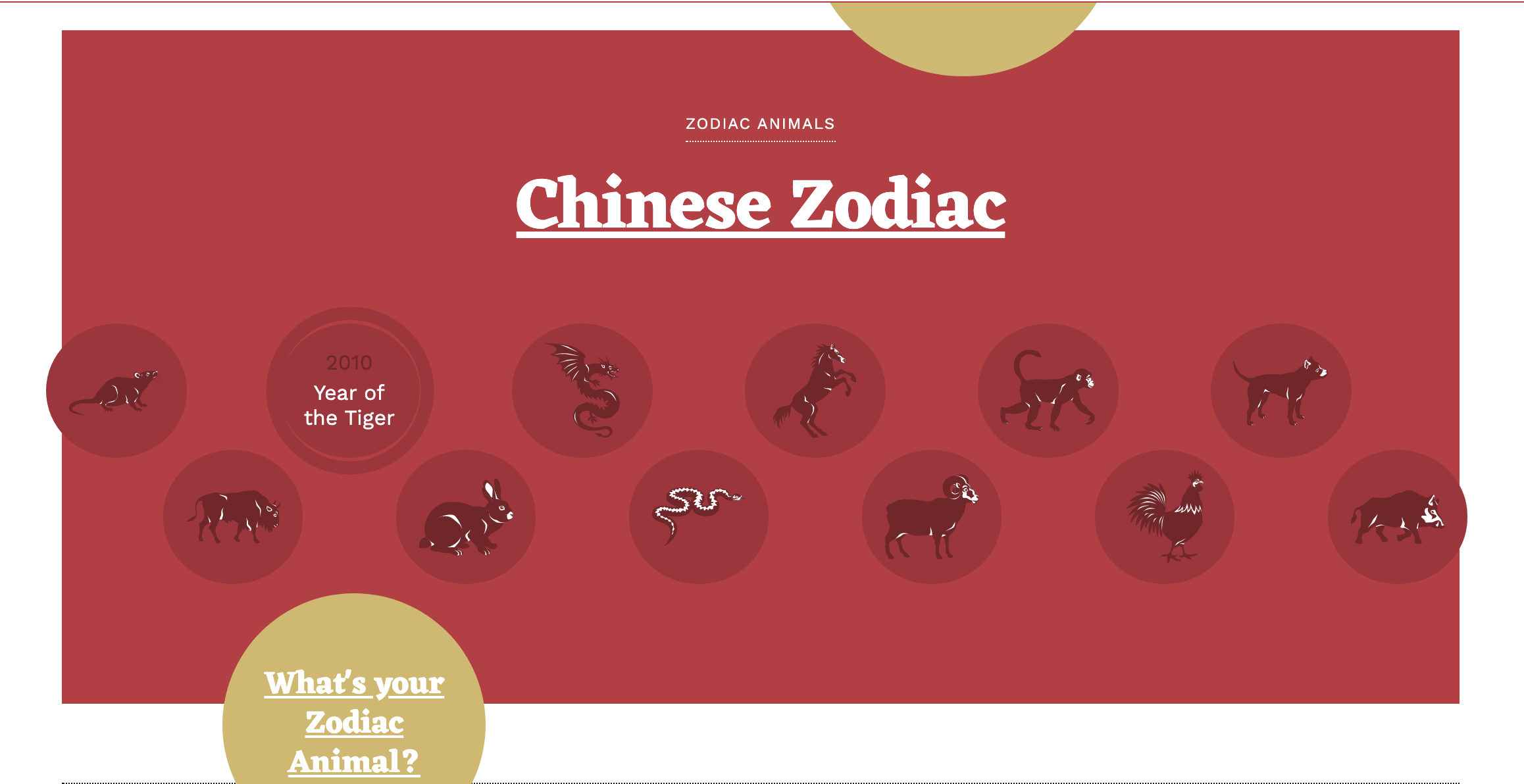 Chinese Zodaic 2020 – Year of the Rat