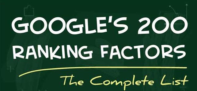 Google's 200 Website Ranking Factors