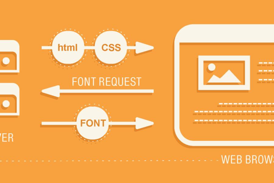 Web Safe Fonts
